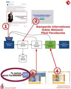 Jak-zatem-promowac-swoja-firme-W-Internecie-ebiznes-240x300@2x